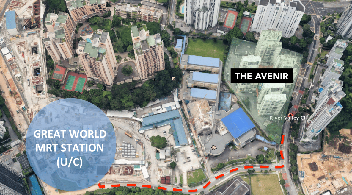 the avenir location